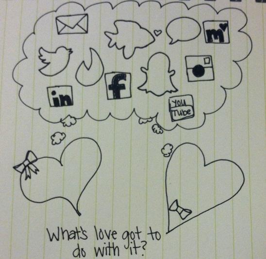 Social Media and Dating